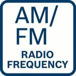 Rádiová frekvence AM/FM